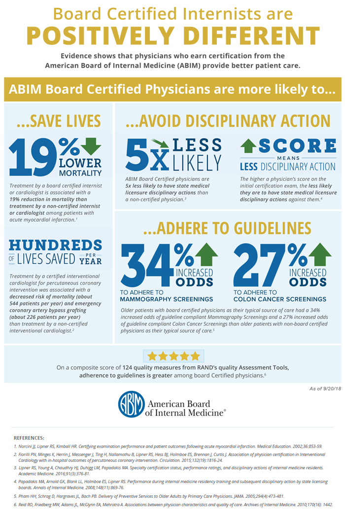 American Board of Internal Medicine Infographic: Board Certified Internists are Positively Different
